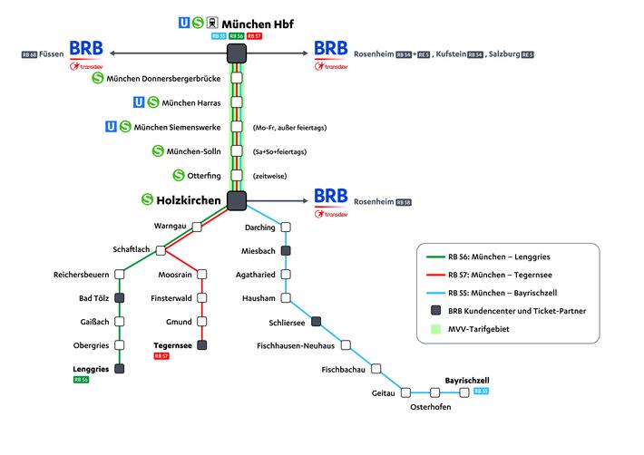 Streckennetzplan der Bayerischen Oberlandbahn BOB
