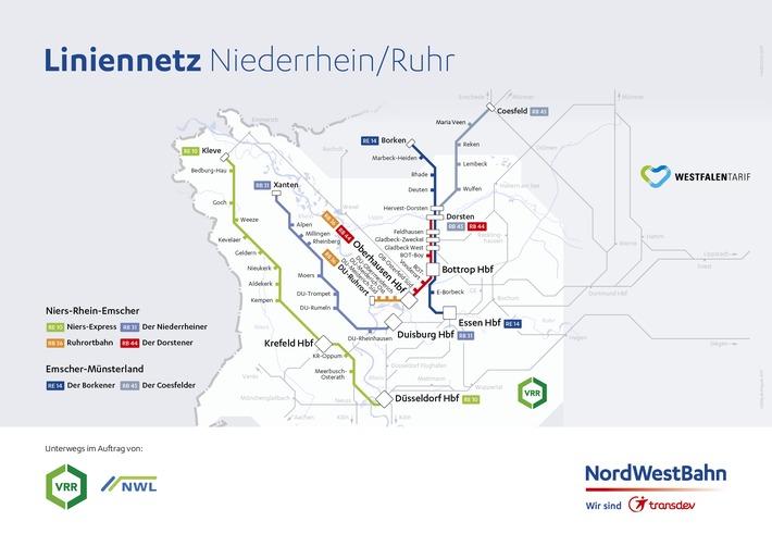 Tarifgebiete NRE/EM