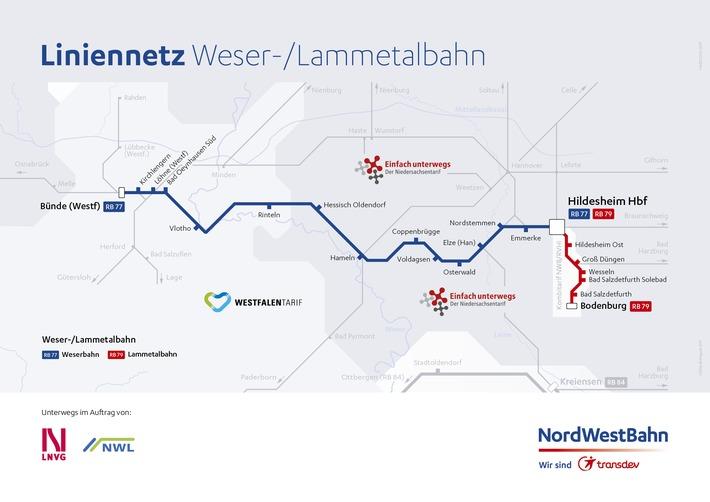 Tarifgebiete bei der Weser-/Lammetalbahn
