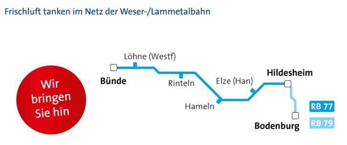 Frischluft tanken im Netz der Weser-Lammetalbahn