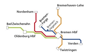 Regio-S-Bahn