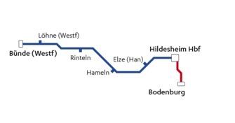 Weser-/Lammetalbahn